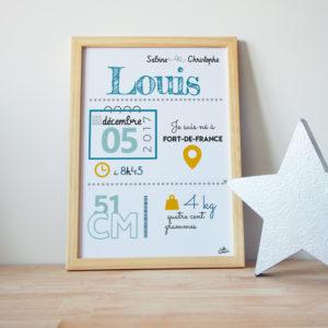 louis cadre naissance affiche bébé personnalisée jaune bleu vert