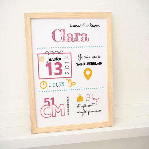 affiche naissance cadre bébé personnalisé clara happy rose jaune vert hello bonheur