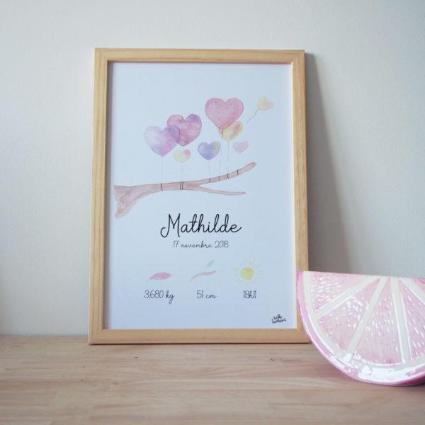 cadre naissance aquarelle ballons poétique doux rose jaune violet mathilde poids taill date heure