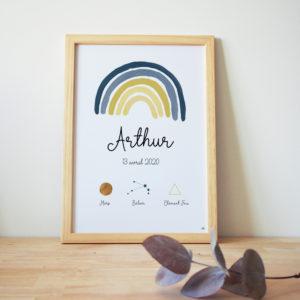 Affiche astrologique naissance arc-en-ciel jaune et bleu cadeau original personnalisé