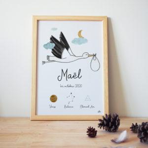 Affiche naissance cigne astrologique zodiaque personnalisée illustration aquarelle faire-part idée cadeau original bébé maman