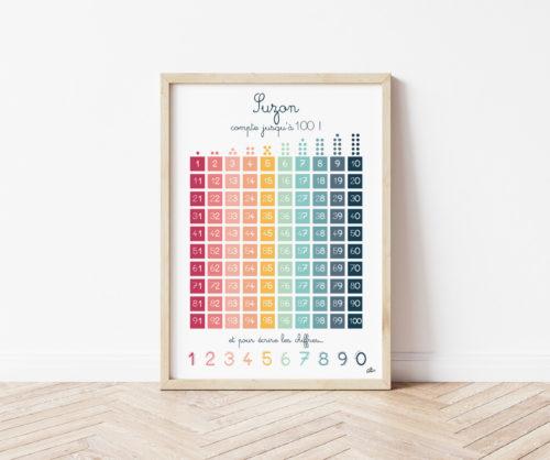 Affiche compte jusqu'à 100 rainbow colors
